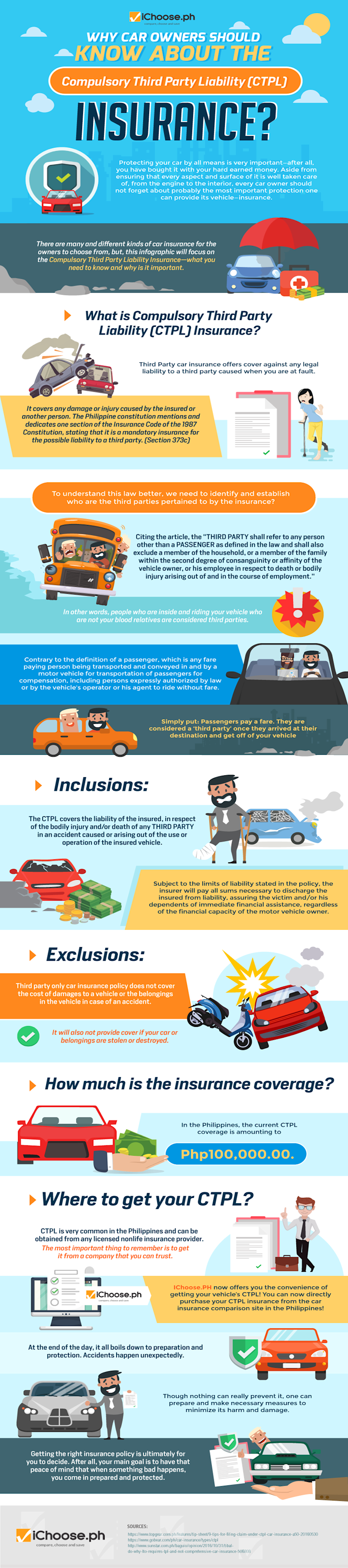 Why car owners should know about the Compulsory Third Party Liability (CPTL) Insurance: Infographic