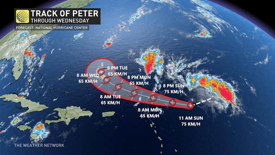 Peter track