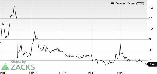 StoneCastle Financial Corp Dividend Yield (TTM)