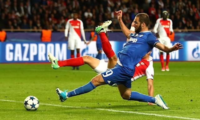 """<span class=""""element-image__caption"""">Gonzalo Higuaín scores his and Juventus's second goal in their 2-0 win away to Monaco.</span> <span class=""""element-image__credit"""">Photograph: Michael Steele/Getty Images</span>"""