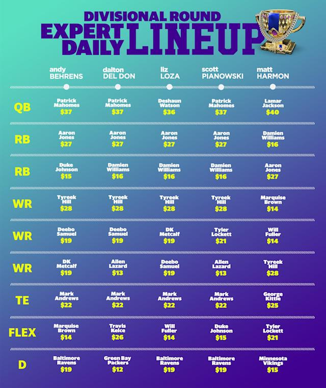 Divisional Round expert lineup