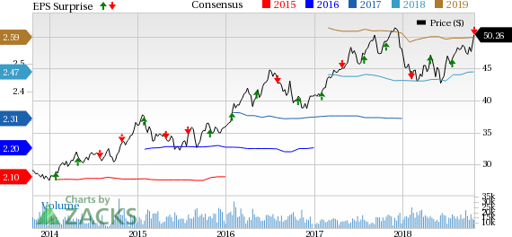 Xcel Energy's (XEL) Q3 earnings hurt by higher operating expenses and interest expenses.