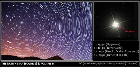 The North Star Polaris Is Getting Brighter