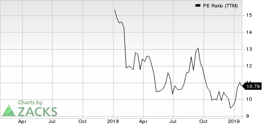 Presidio, Inc. PE Ratio (TTM)
