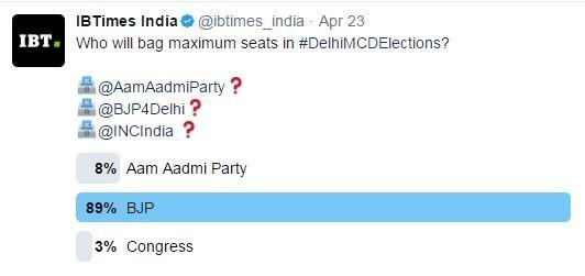 MCD election Twitter poll