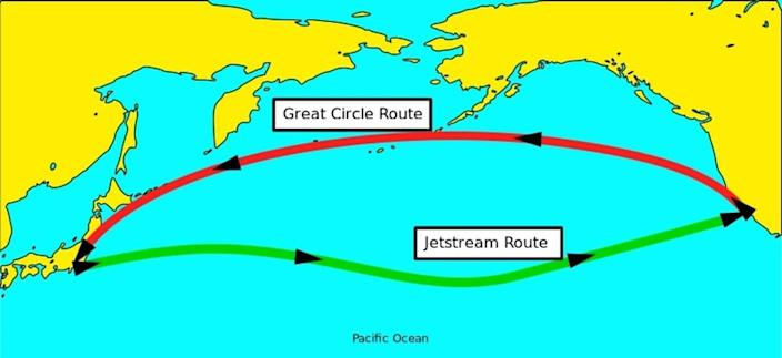 A graphic showing how routes differ when a plan flies from east to west or west to east.