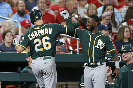 Oakland Athletics' Matt Chapman, left, is congratulated by teammate Jurickson Profar as he enters the dugout after hitting a solo home run during the seventh inning outfield against the St. Louis Cardinals Wednesday, June 26, 2019, in St. Louis. (AP Photo/Scott Kane)