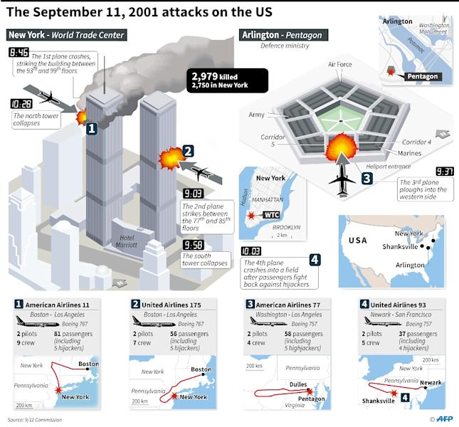 Graphic illustrating the attacks in the US on September 11, 2001 (AFP Photo/Infographie)