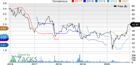 Acadia Healthcare Company, Inc. Price and Consensus