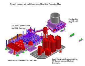 Isotropic View of the Copperstone Mine Gold Processing Plant