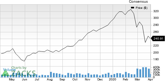 Is Amarin Amrn Stock A Solid Choice Right Now