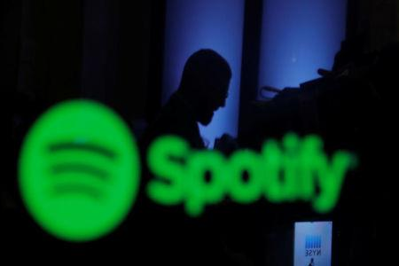 Spotify Subscription Plans for India