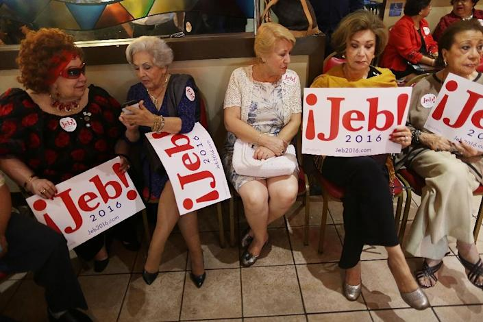 Republican presidential candidate and former Florida governor Jeb Bush is currently running sixth out of 12 Republicans, averaging 3.3 percent in polls (AFP Photo/Joe Raedle)