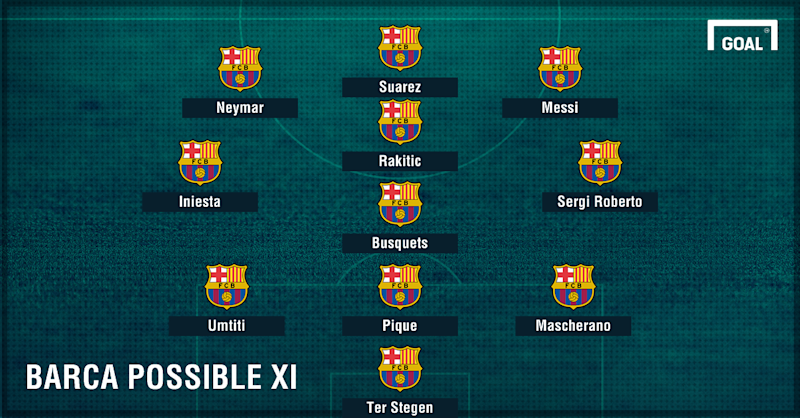 Barca possible XI Sevilla