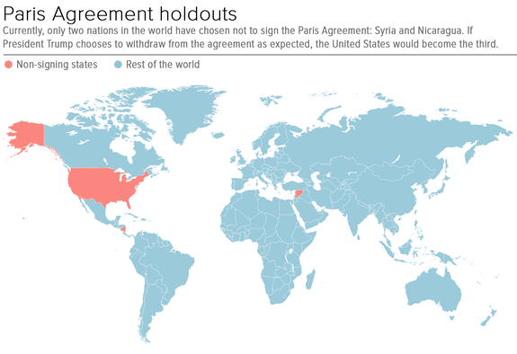 One map tells you all you need to know about trumps withdrawal from map showing all the countries that have signed the paris agreement with the us gumiabroncs Gallery