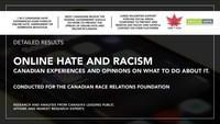 Survey results from poll done on online hate by Canadian Race Relations Foundation and Abacus Data. (CNW Group/YWCA Canada)