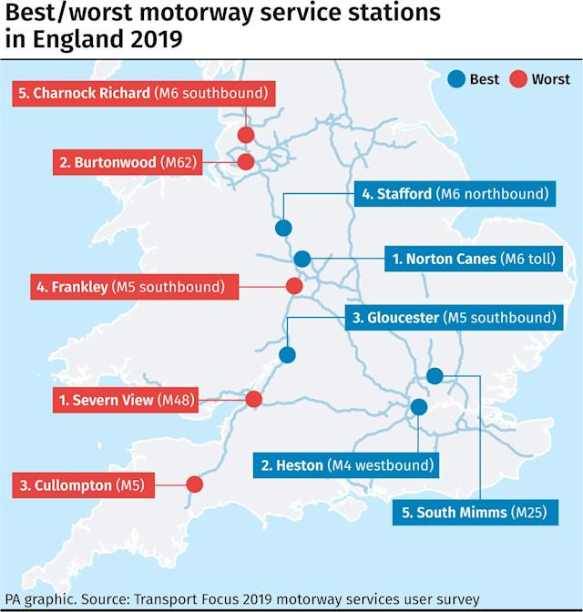 Best/worst motorway service stations in England 2019. See story TRANSPORT Services. Infographic PA Graphics.