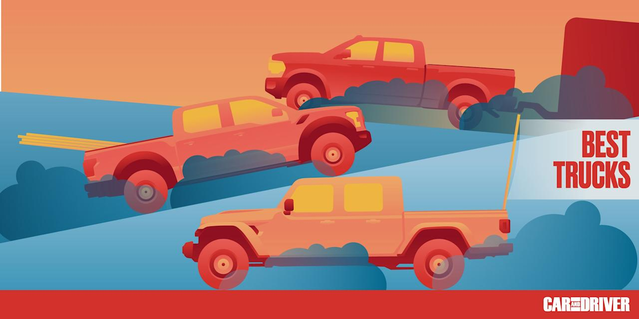 <p>Blending style and substance, pickup trucks are among the best-selling models in America. With unrivaled configurations and unmatched capabilities, the pickup is one of the best transportation tools on the market. Although the cumbersome proportions and escalating prices of full-size and heavy-duty trucks can dissuade some potential truck shoppers, smaller pickups such as the 10Best-winning Honda Ridgeline combine a carlike ride and cargo-carrying utility. Likewise, the mid-size Chevy Colorado and GMC Canyon offer a fuel-efficient diesel engine and best-in-class towing. The Jeep Gladiator is equally stout and best suited for outdoorsmen, with its trail-rated equipment and removable body panels. Still, full-size pickups such as the Ford F-150 and the Ram 1500 headline the show. The 10Best-winning Ram 1500 pickup provides a superb ride and unprecedented luxury. The Ford trucks boast desirable modern features and the widest selection of engines in the biz. Both also offer lifted versions loaded with off-road exclusives found on the Ford F-150 Raptor and Ram 1500 Rebel. Here are our picks for the best pickup trucks on sale for 2019.</p>