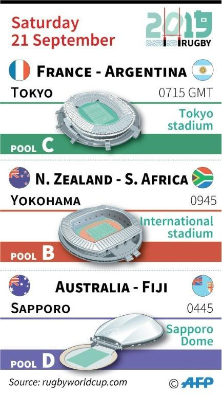 Matches on September 21 at the Rugby World Cup 2019 in Japan. (AFP Photo/Laurence SAUBADU)