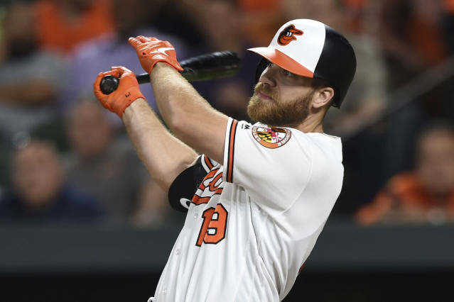 Baltimore Orioles' Chris Davis follows through on a two-run home run against the Chicago White Sox in the third inning of a baseball game, Tuesday, April 23, 2019, in Baltimore. (AP Photo/Gail Burton)