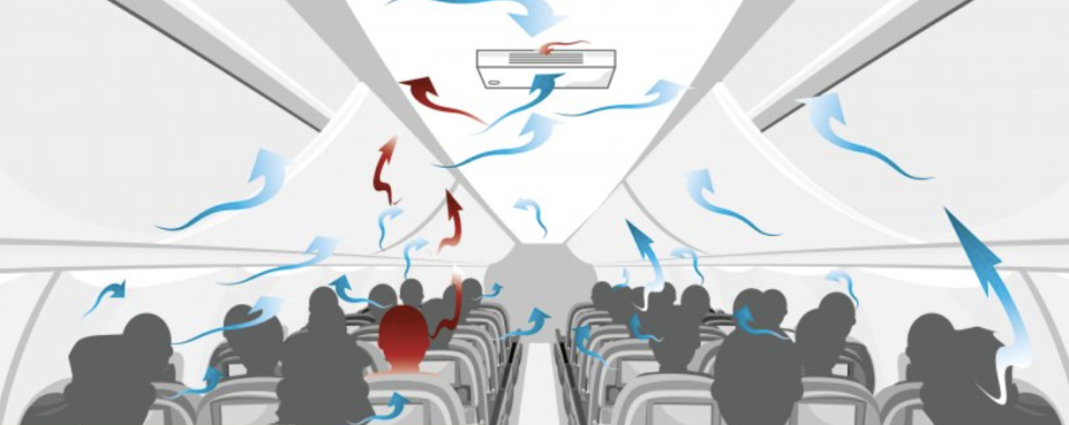 The alarm could be fitted in aeroplane cabins to detect infected passengers. (Supplied: RoboScientific)