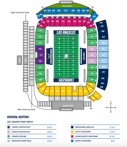 The Los Angeles Chargers Temporary Stadium Is Small And