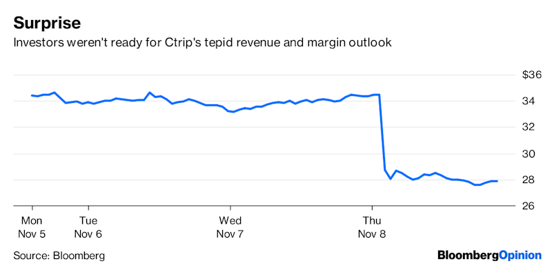 Ctrip Isn't the Last Stop for China'sTroubled Train
