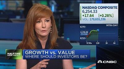 "Kate Moore, BlackRock chief equity strategist, responds to Citi's statement about valuation and the ""growth stock bubble."""