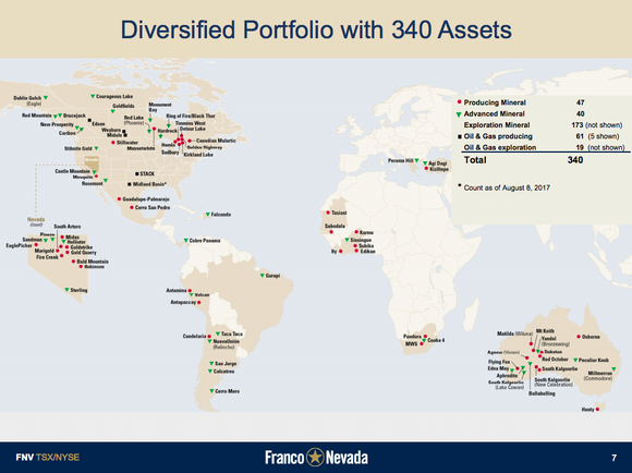 A world map showing the 340 investments in Franco Nevada's portfolo