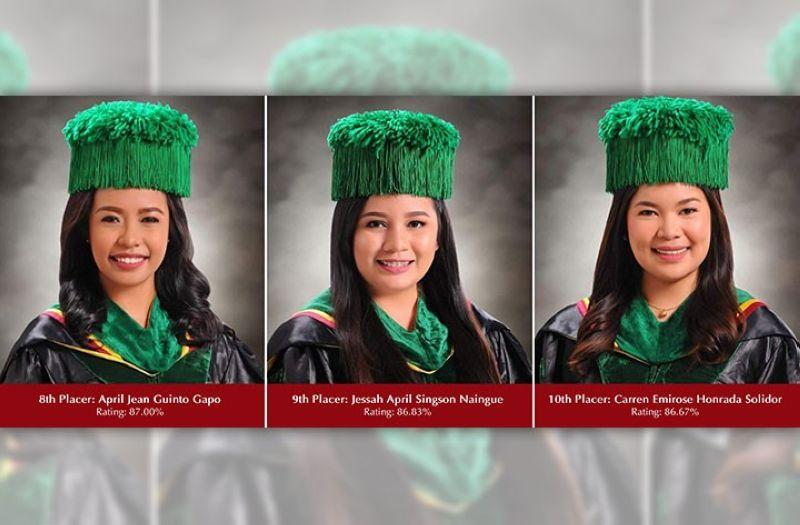 3 SWU Phinma graduates top the 2020 Physician Licensure Examination