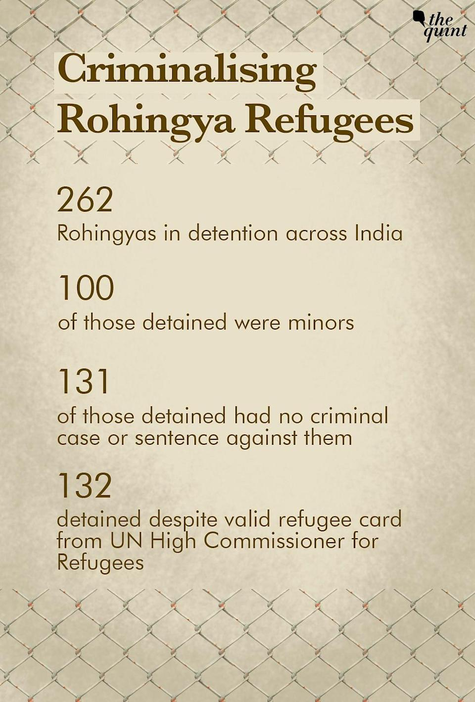 As per data collated from various sources, as of January 2020, a total of 262 Rohingya refugees were kept in detention centres