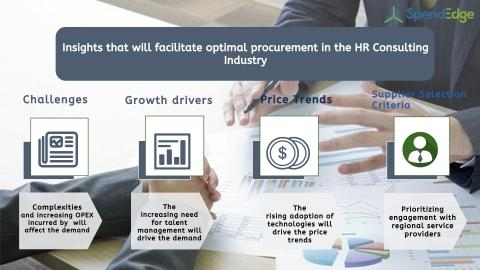 HR Consulting Industry Procurement Intelligence Report | HR Consulting Price Trends, HR Consulting Suppliers Selection Criteria and Procurement Insights Now Available From SpendEdge