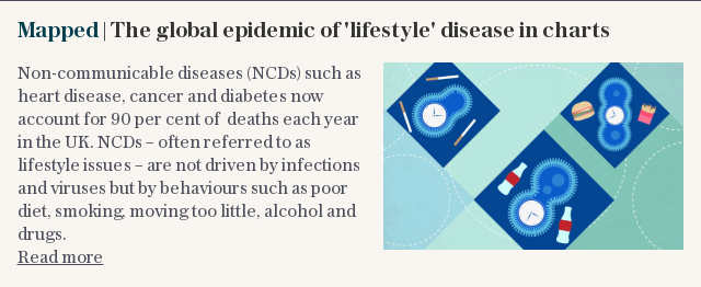 Mapped | The global epidemic of 'lifestyle' disease in charts