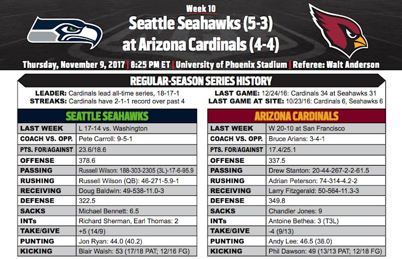 Seahawks Vs Cardinals How To Watch Live Stream Thursday