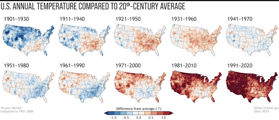"Annual US temperature compared to 20th-century average for ""Climate Normals"" period - from 1901-1930 (upper left) to 1991-2020 (lower right). Where the normal annual temperature was 1.25 degrees or more colder than the 20th-century average are darkest blue; places where normal annual temperature was 1.25 degrees or more warmer than the 20th-century average are darkest redNOAA"
