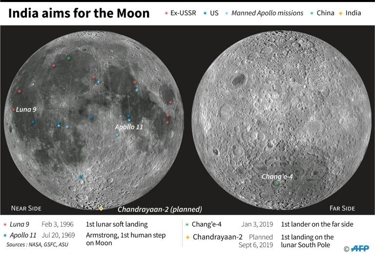 Landing sites for probes and crewed missions on the Moon. (AFP Photo/Sabrina BLANCHARD)