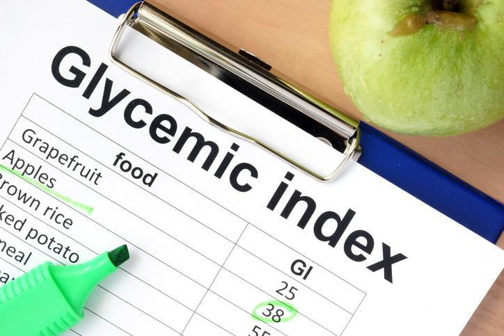 <p>Avoid foods which are high on the glycemic index Why: When we eat high GI food, our insulin levels rise and fall rapidly which triggers our bodies to try and store fat. Drawbacks: Not all low GI foods are healthier options. </p>