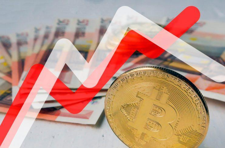 Bitcoin price charts with intersection