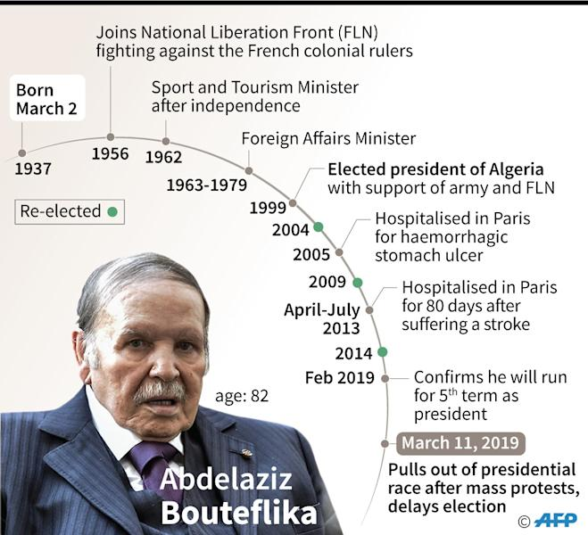 Bouteflika, who is 82 years old, uses a wheelchair and has rarely appeared in public since suffering a stroke in 2013, said he would pull out of the race but also postponed the elections (AFP Photo/Simon MALFATTO)