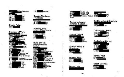 <span>Epstein's contact's book had hundreds of names of powerful people around the world</span>