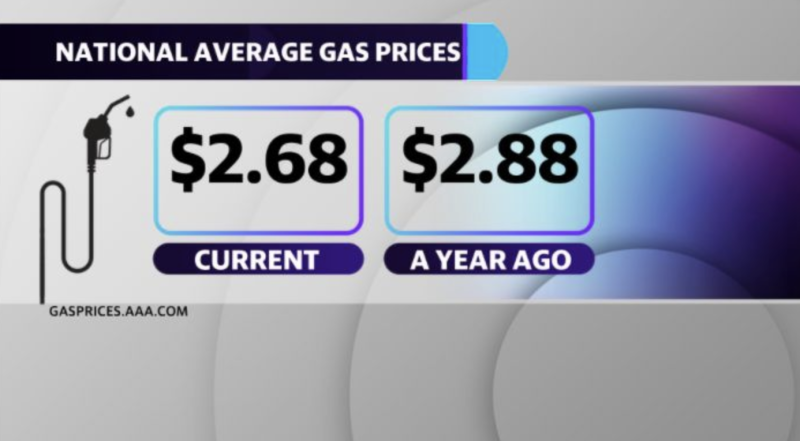 National average gas price