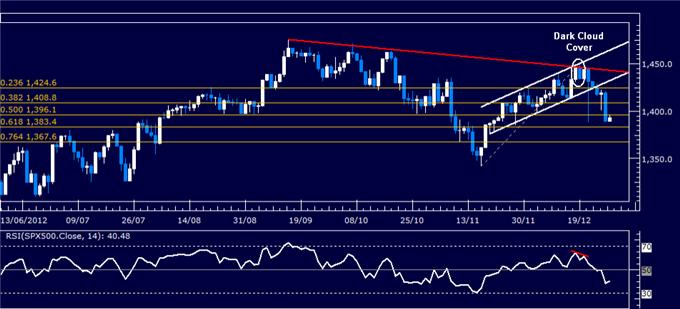 Forex_Analysis_Dollar_Shows_Signs_of_Pullback_at_Key_Resistance_Level_body_Picture_3.png, Forex Analysis: Dollar Shows Signs of Pullback at Key Resistance Level