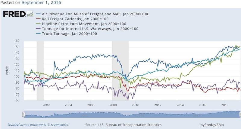 The Lowly Rail Freight Carload — Diminishing Volume But