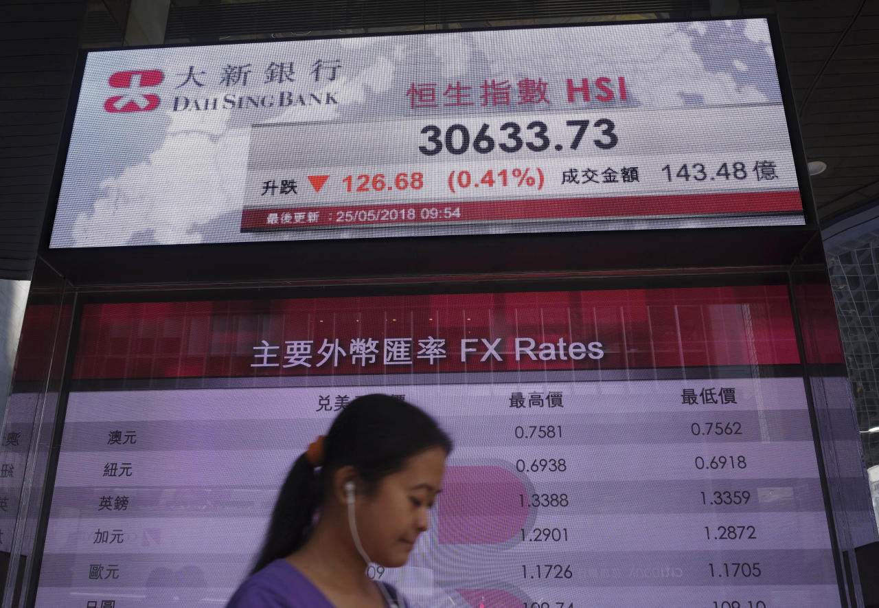 A woman walks past a bank electronic board showing the Hong Kong share index at Hong Kong Stock Exchange Friday, May 25, 2018. Asian stock indexes were mostly lower Friday as investors factored in fresh geopolitical uncertainty following the abrupt cancellation of a meeting between the U.S. and North Korean leaders. (AP Photo/Vincent Yu)