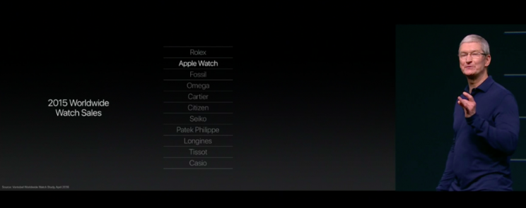 Tim Cook announces Apple Watch 2.