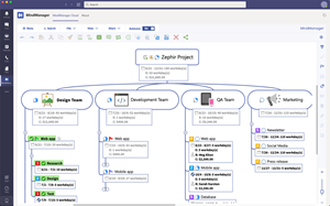 Collectively edit maps, manage team dashboards, and keep tasks and projects on track within Microsoft Teams.