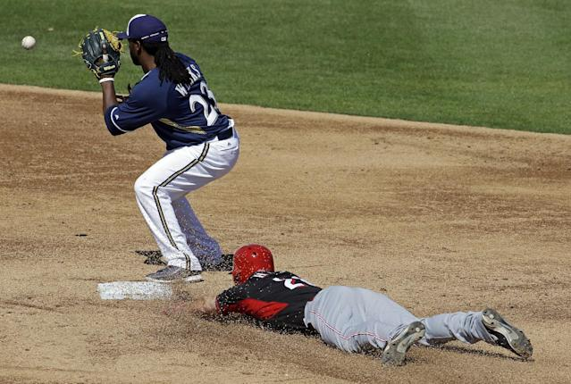 Cincinnati Reds' Chris Heisey, right, slides safely into second with a double as Milwaukee Brewers' Rickie Weeks covers during the third inning of an exhibition spring baseball game on Saturday, March 15, 2014, in Phoenix. (AP Photo/Morry Gash)