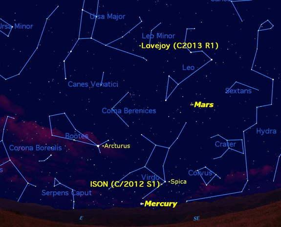 An hour before sunrise on Monday morning, November 18, catch a sight of the elusive planet Mercury, with brightening Comets ISON and Lovejoy as a bonus.