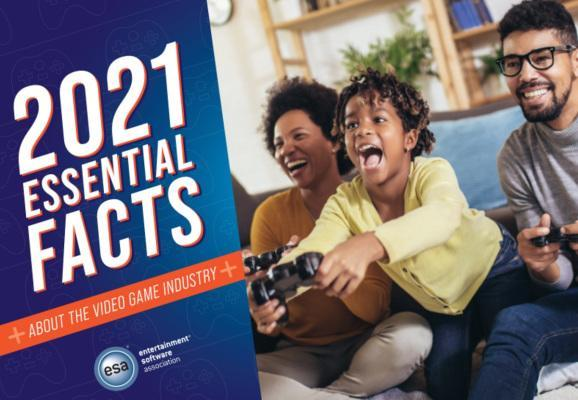 The ESA says 227 million Americans play games.