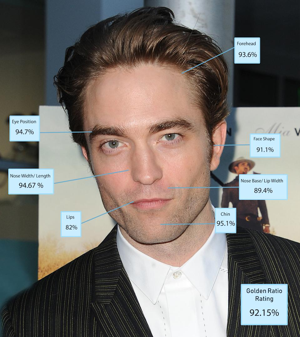 "Dr Julian De Silva said: ""Robert Pattinson was the clear winner when all elements of the face were measured for physical perfection. ""He was in the top five for nearly all the categories because he has such classically shaped features and a wonderful chiselled jaw. His only score below average was for his lips which are a little thin and flat."" Well nobody's perfect eh RPatz? [Photo: Dr Julian De Silva]"